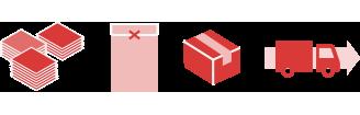 仕分け・封緘・梱包・発送業務